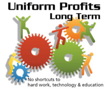 Uniform Profits Long Term